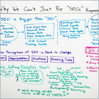 SEO whiteboard